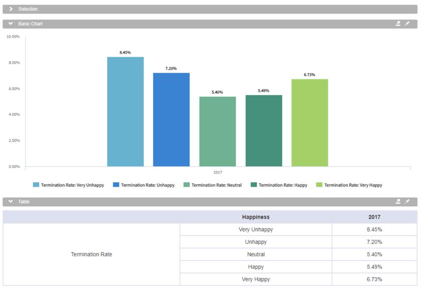 HR_analytics_surveys.png