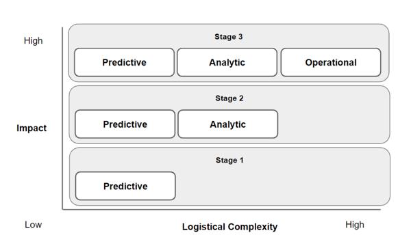people-analytics-backwards