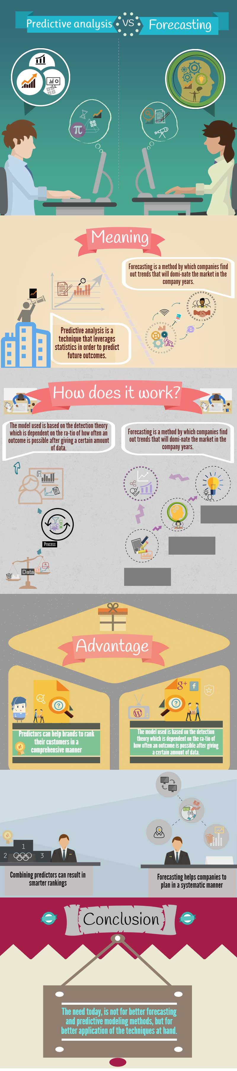 predictive-modeling-vs-forecasting-infographic