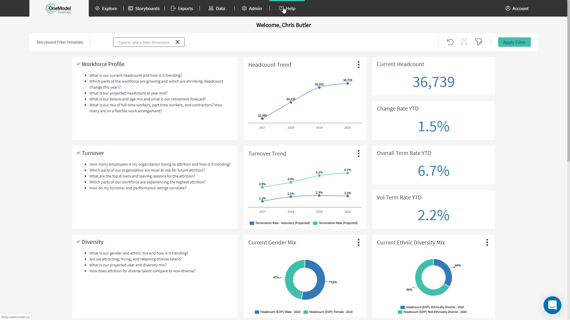 People Analytics for SAP SuccessFactors