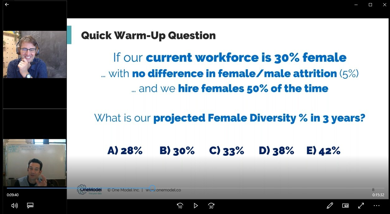 VIDEO: Projecting Future Diversity - Tightening the Turning Radius of Your Organization
