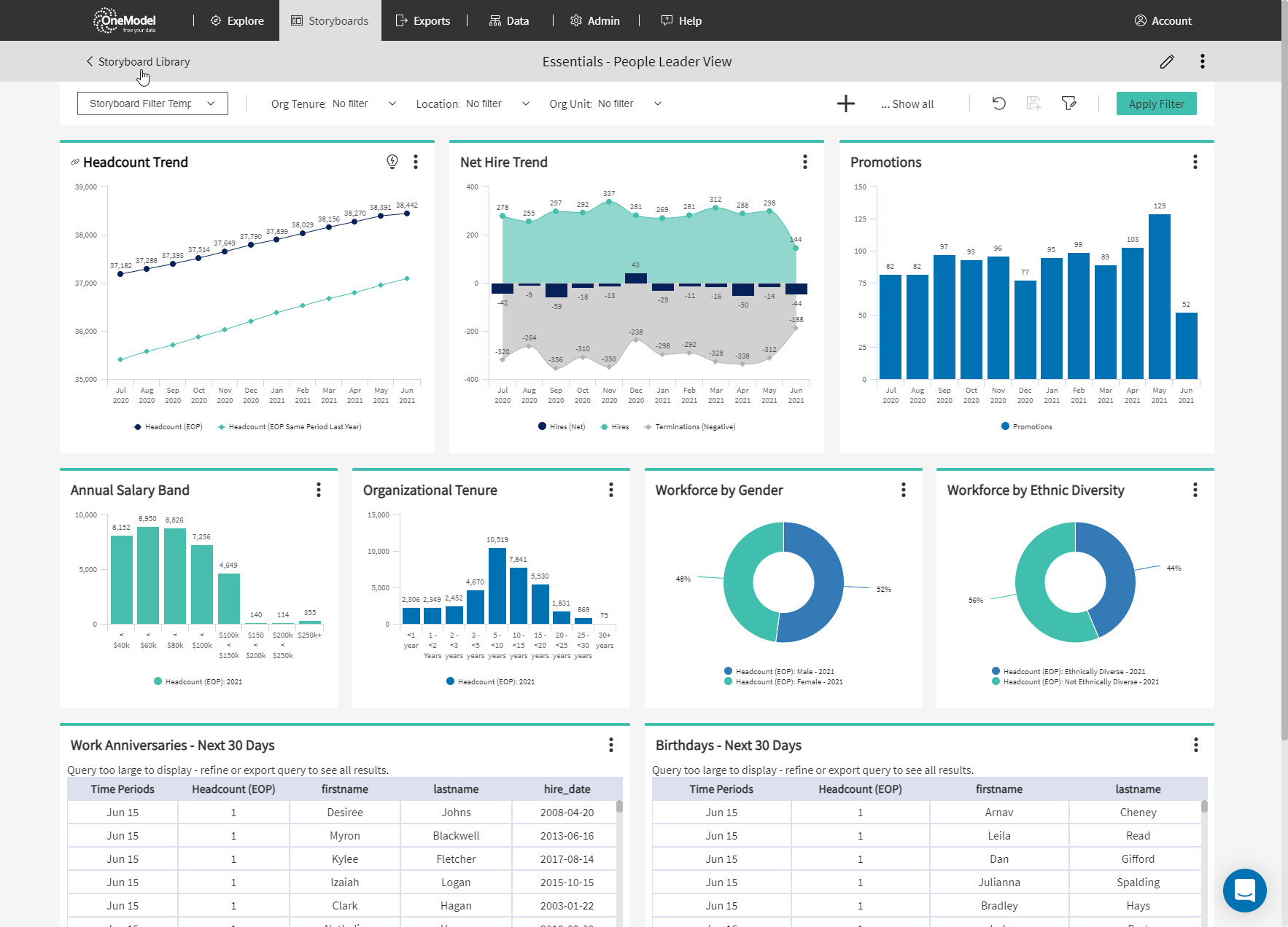 Can your people analytics strategy deliver the public service of the future?