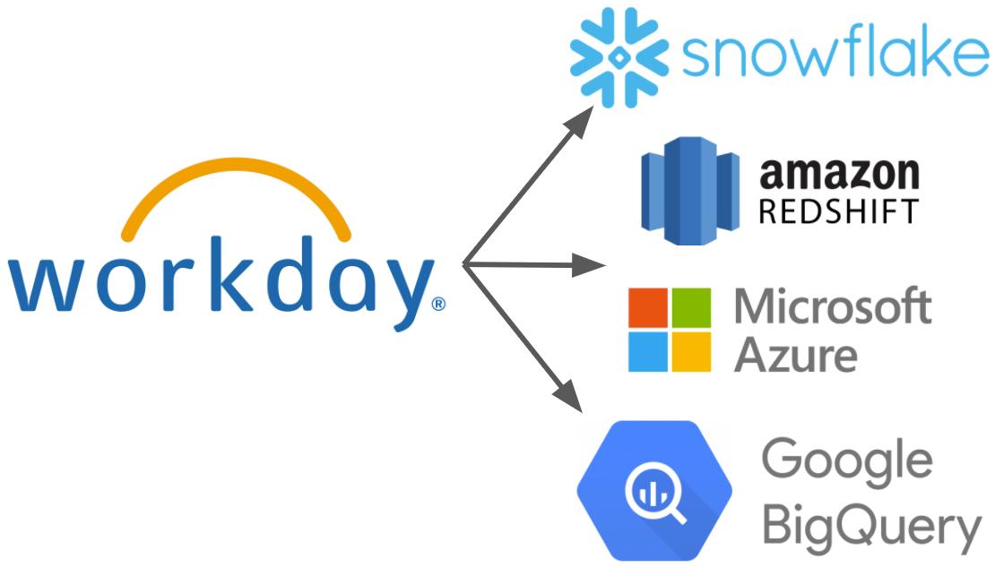 Workday Data to Snowflake, Azure, Redshift, BigQuery